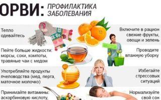 Сколько длится кашель при трахеите и как его лечить?
