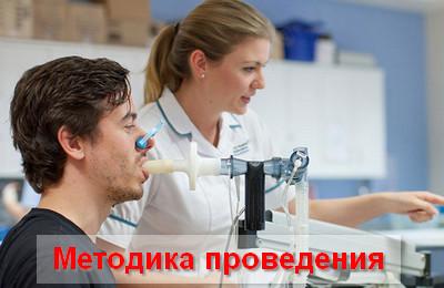 Спирометрия: что это за процедура, как проводится, расшифровка