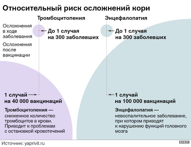 Корь на пороге России: причины, что необходимо делать