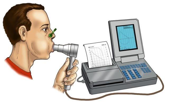 Кашлевая форма бронхиальной астмы: признаки и лечение у детей и взрослых