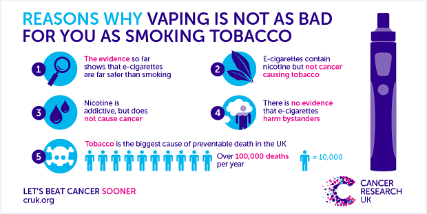 Эксперты: электронные сигареты снижают защитные функции лёгких