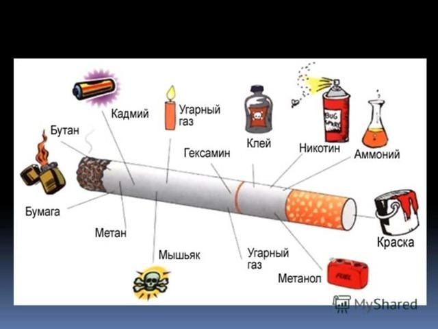 Курение при пневмонии и его последствия для организма