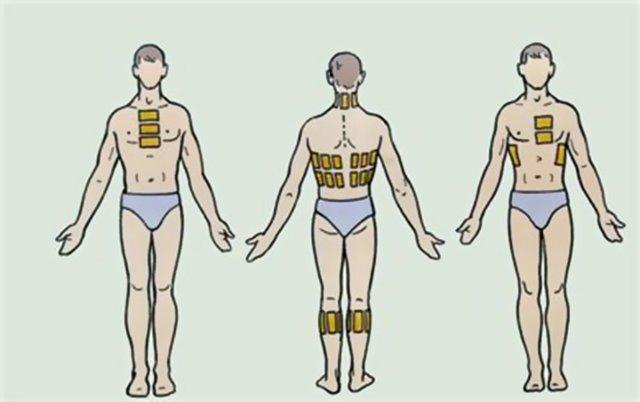 Перцовый пластырь при бронхите: куда клеить, показания, противопоказания и особенности использования