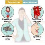 Масло от храпа: как принимать, особенности лечения