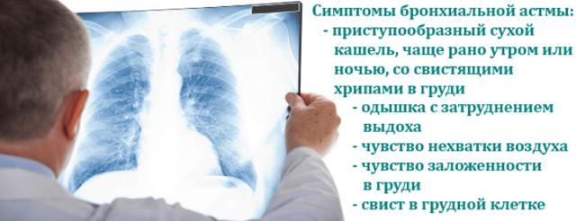 Характеры одышки при бронхиальной астме и ее лечение