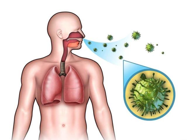 Аллергическая бронхиальная астма: симптомы и лечение