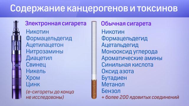 Мифы о курении: список самых распространенных