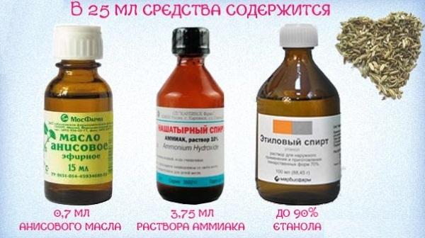 Анисовые капли от кашля: инструкция к применению