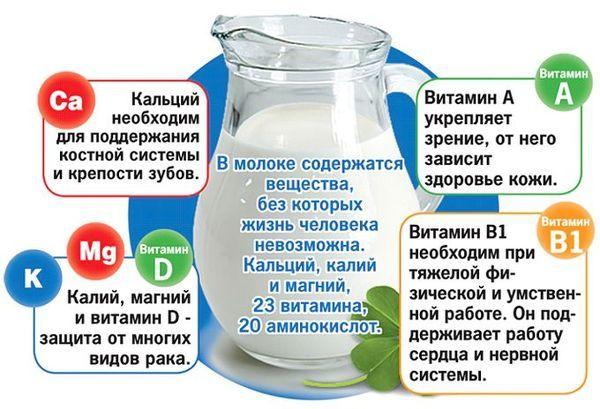 Помогает ли минералка от кашля и как ее применять?