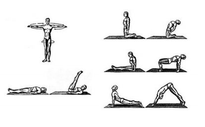 Дыхательная гимнастика при ХОБЛ в домашних условиях
