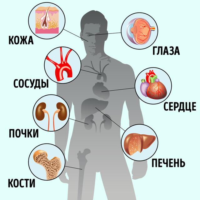Российские биологи нашли метод противостояния пневмонии